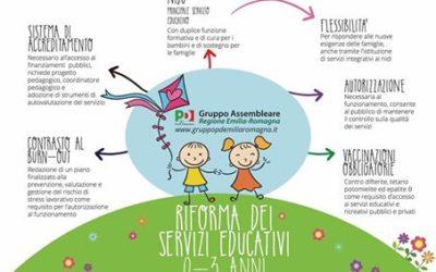 Nuova legge servizi educativi 0-3 anni. Obbligatori i vaccini