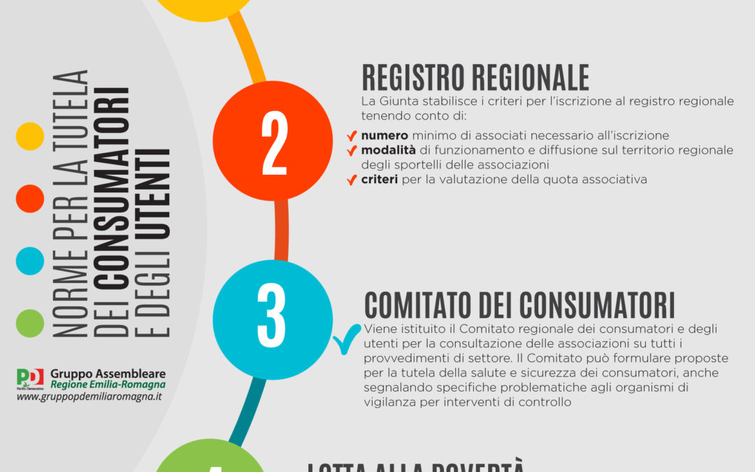 Approvata la legge regionale sulla tutela dei consumatori. Al centro le associazioni realmente rappresentative